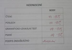 Экзамен по чешскому в Подебрадах
