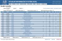 STUDIJNI INFORMACNi SYSTEM (KOS)